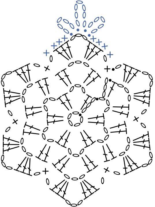 byclaire-haakgeluk-2-garenspatronenworkshops-3